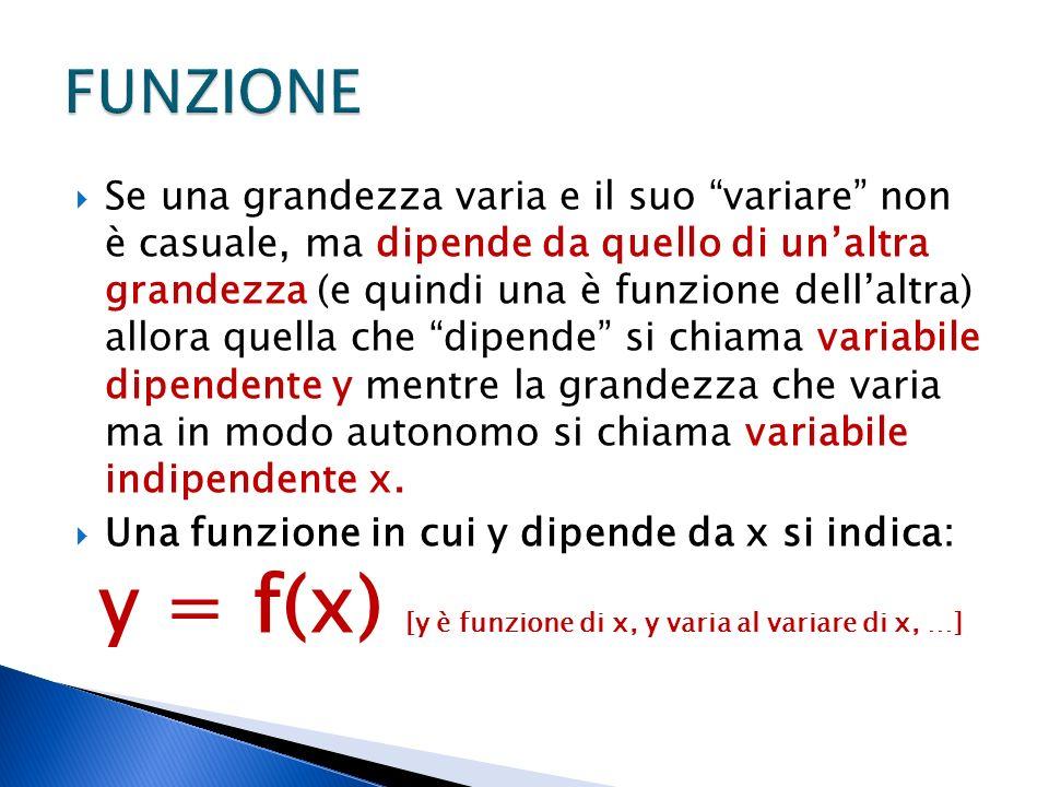 y = f(x) [y è funzione di x, y varia al variare di x, …]